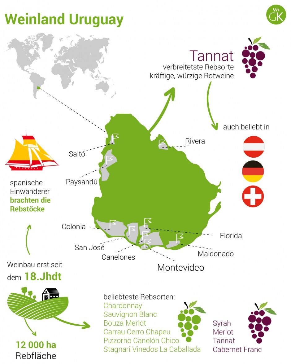 Weinland Uruguay - uruguaynischer Wein