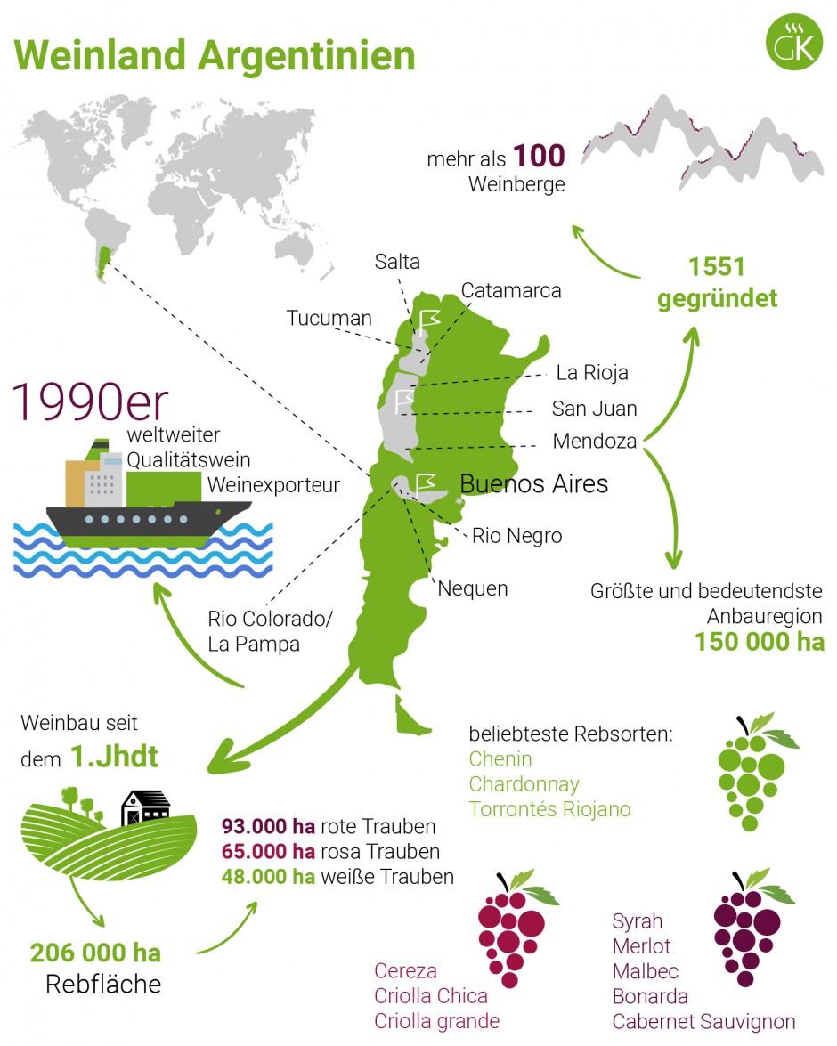 Weinland Argentinien - argentinischer Wein