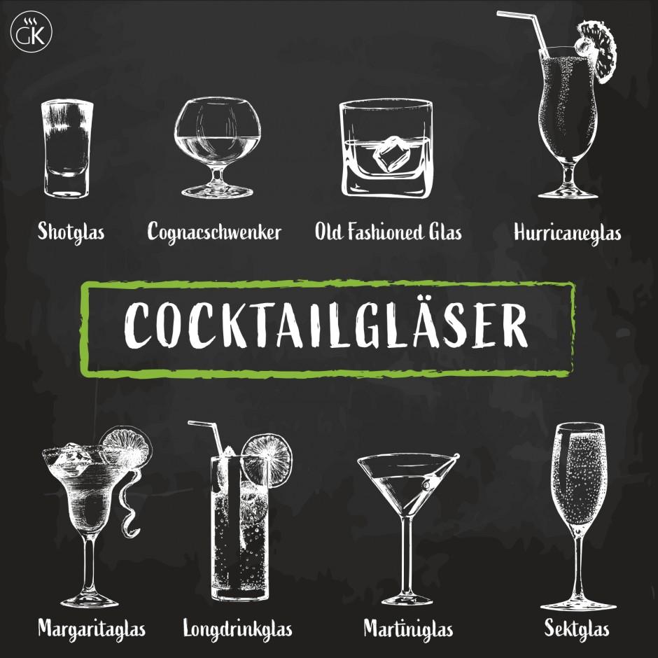 Das perfekte Cocktailglas