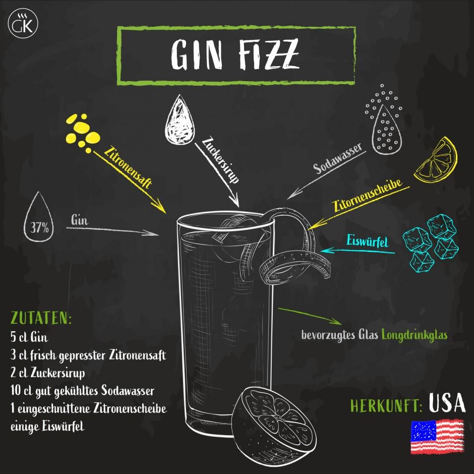 Gin Fizz, der Allrounder