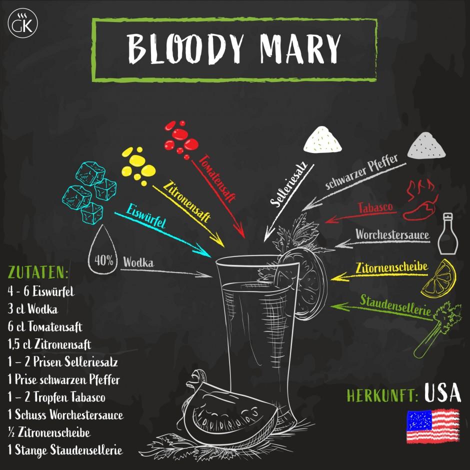 Bloody Mary einfach zubereitet