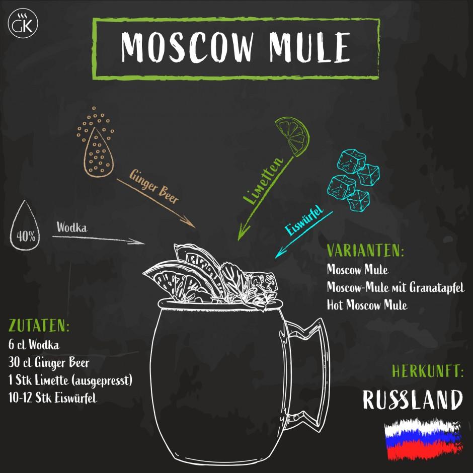 Moscow Mule richtig zubereiten