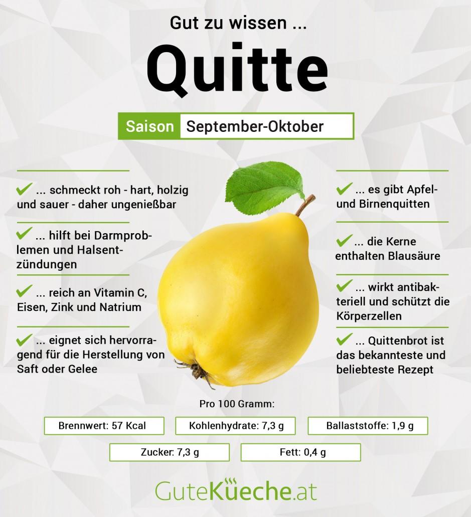 Infografik Quitte
