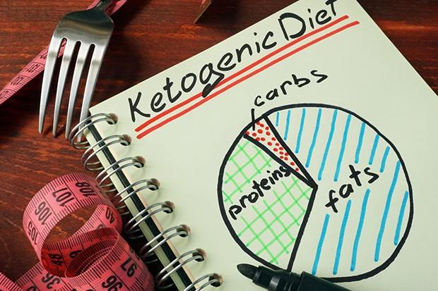 Eine neue Modediät oder funktioniert die Ketogene Diät wirklich?