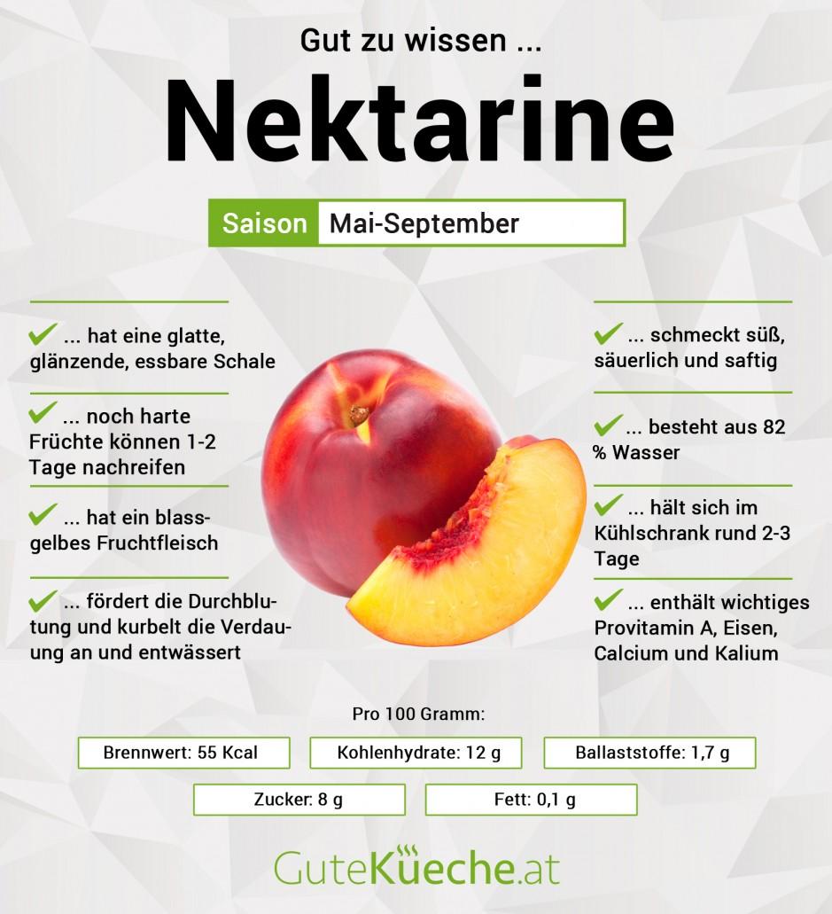 Nektarine Infografik
