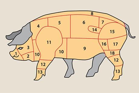schweinefleisch.jpg