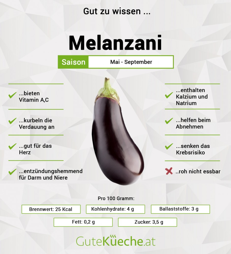 Melanzani-Auberginen