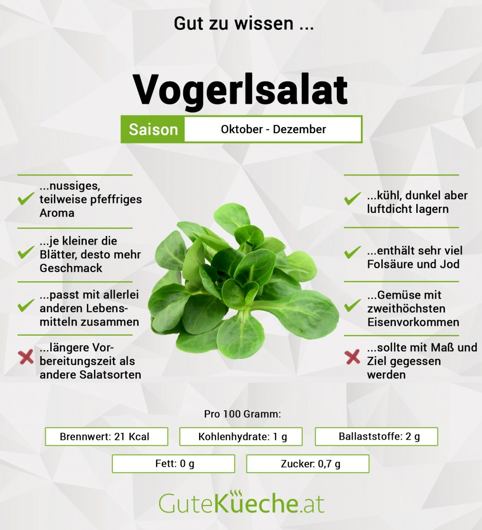 Vogerlsalat