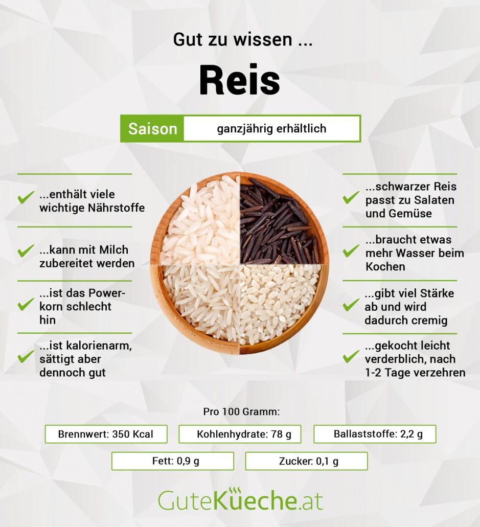 Die unterschiedlichen Reissorten
