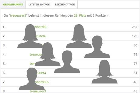 usercharts.png