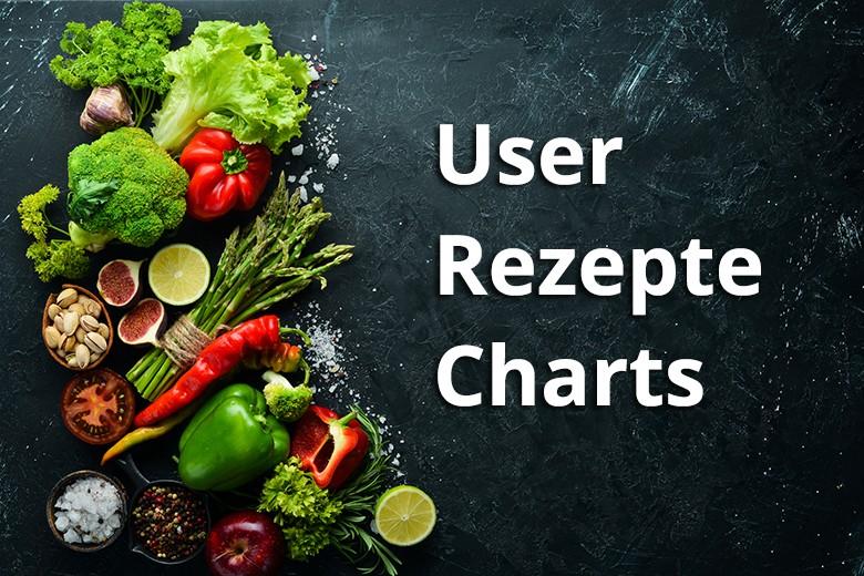 user-rezepte-charts.jpg